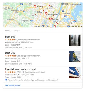 local marketing results shown on a serp